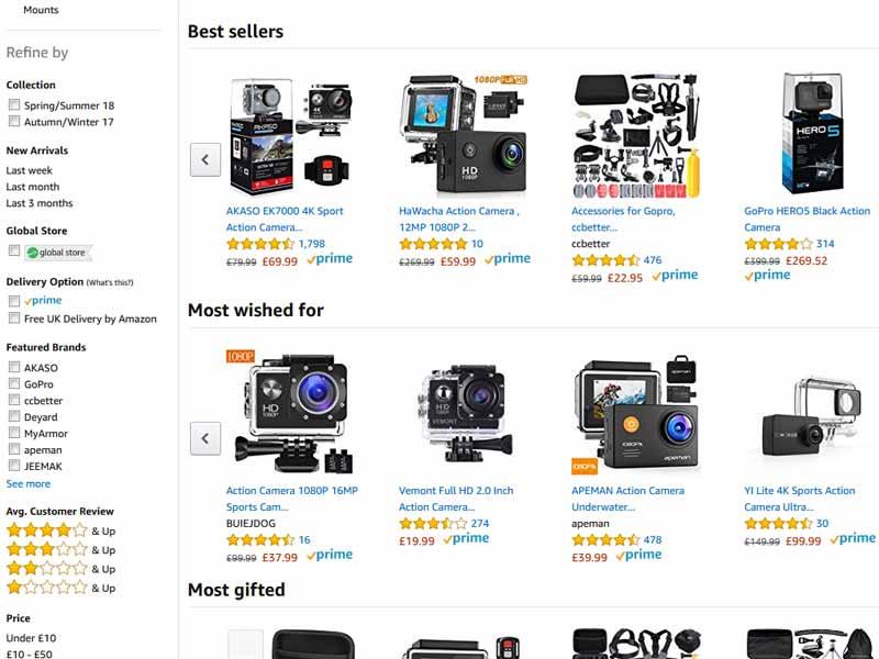 Amazon Uk Deutschland Versand